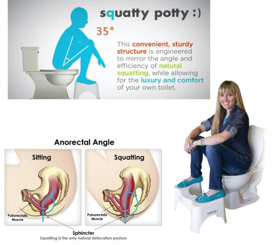 Toileting mechanics that help reduce straining i.e. feet elevated on a stool like the squatty potty